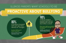 image of anti-bully campaign