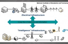 image of smart grid