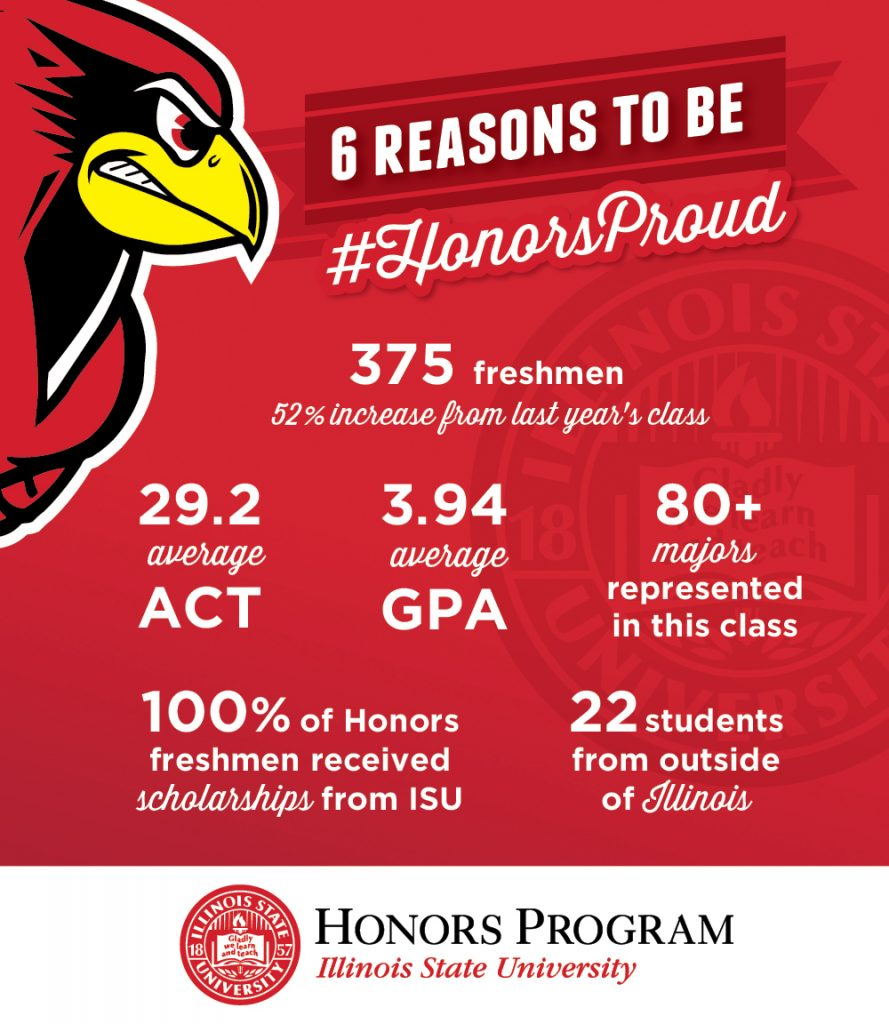 6 reasons to be #HonorsProud