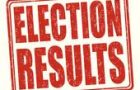 CSC Election Results