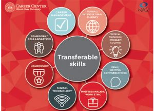 transferable skills employers seek