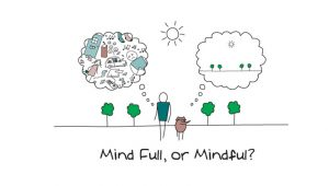 "Cartoon of person walking a dog and thinking ""Mind Full"" or ""Mindful""?"